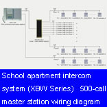 School apartment intercom system (XBW Series) wiring diagram