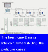 The healthcare & nurse Intercom system (NBW), the wiring diagrams